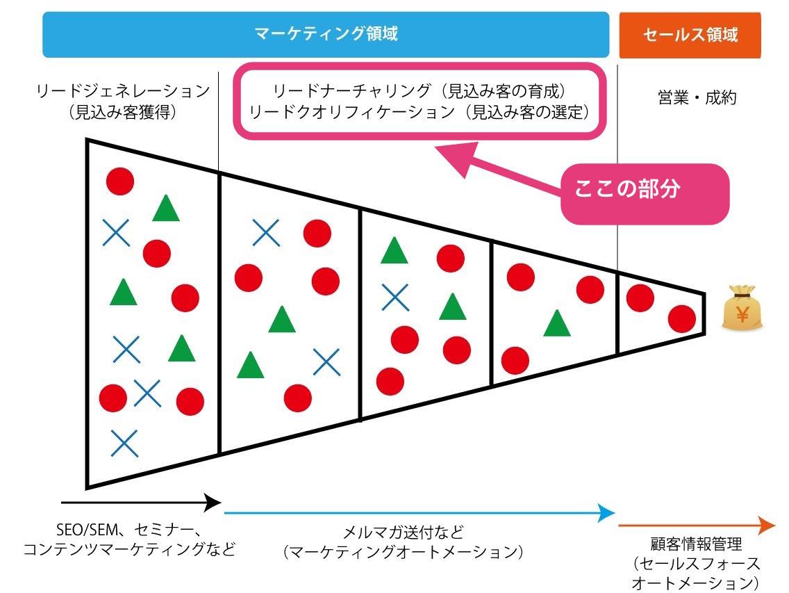 ファネル図.jpg