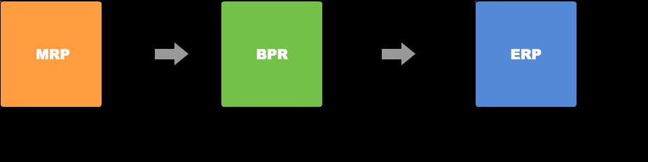 MRPからERPへの変遷.png