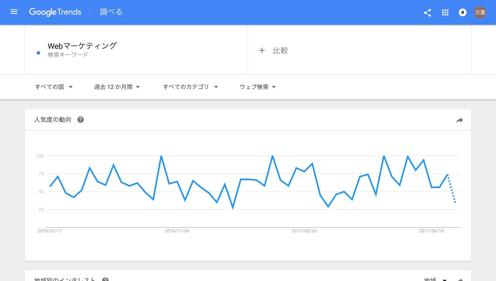 Webマーケティング___調べる___Google_トレンド.png