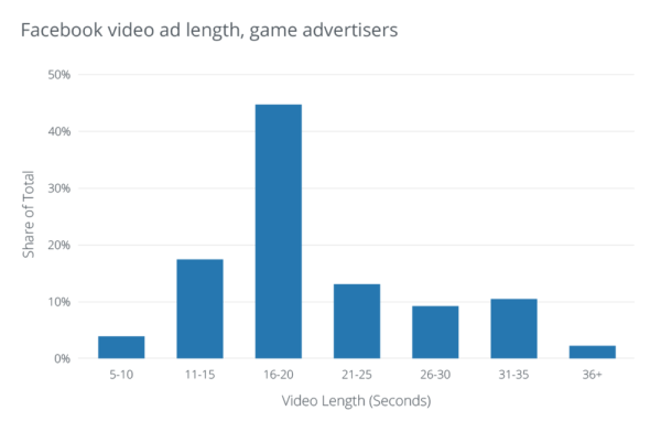 game_length.png