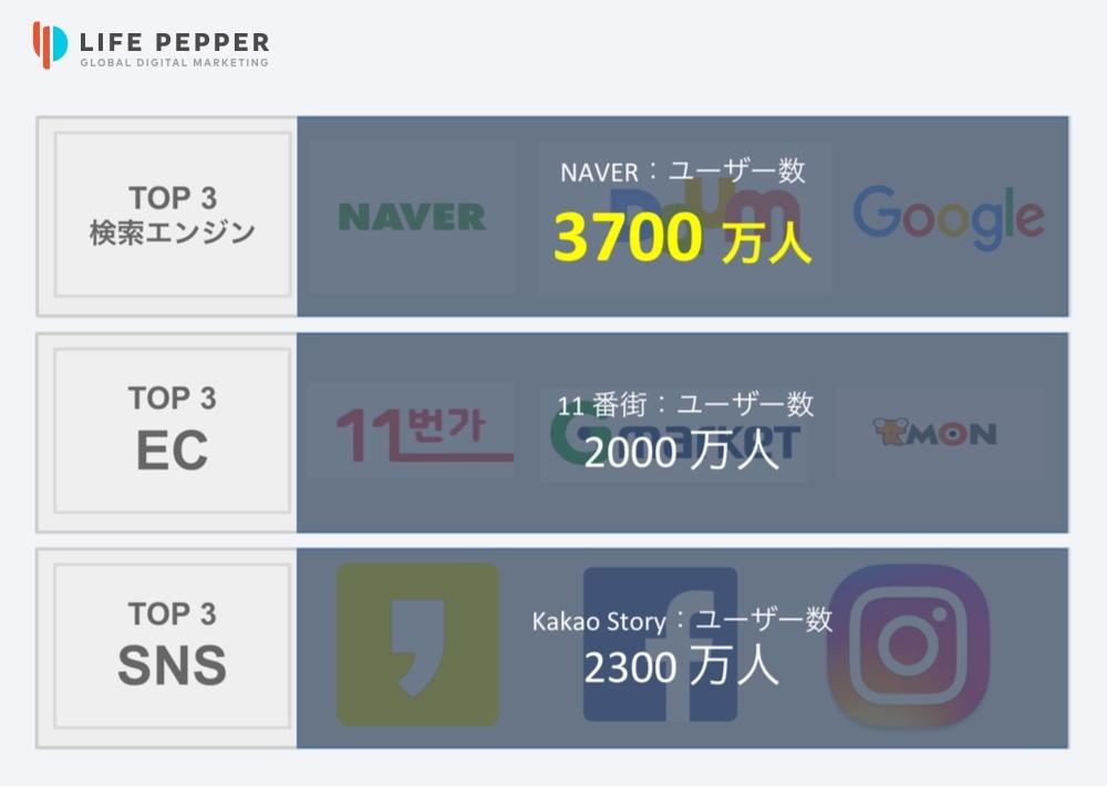 LIFE_PEPPER韓国プロモーション画像02