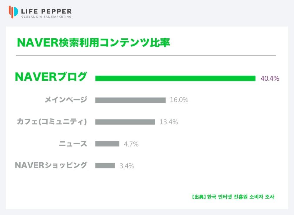 LIFE_PEPPER韓国プロモーション画像07