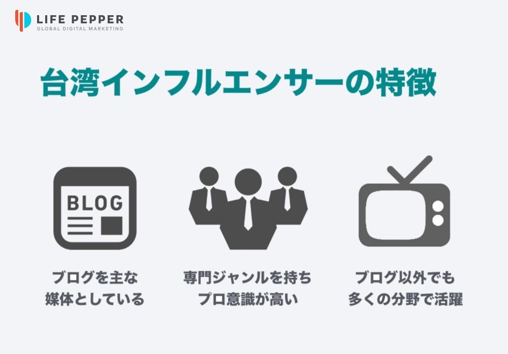 LIFE PEPPER台湾インフルエンサーマーケティング03