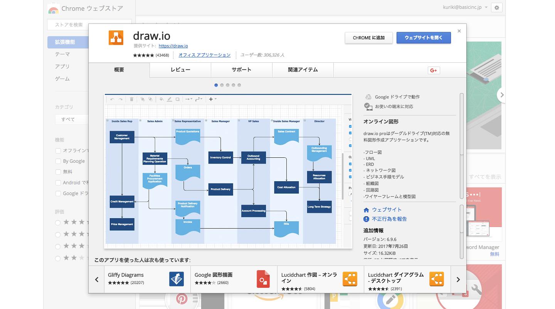 draw.io___Chrome_ウェブストア.png