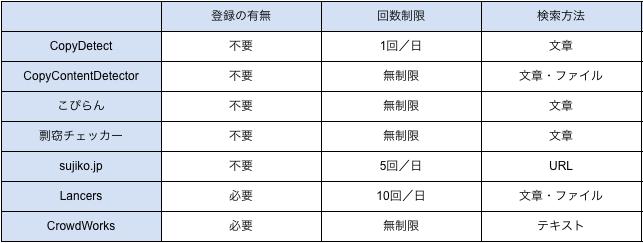 無料:クラウドソーシング比較表.png