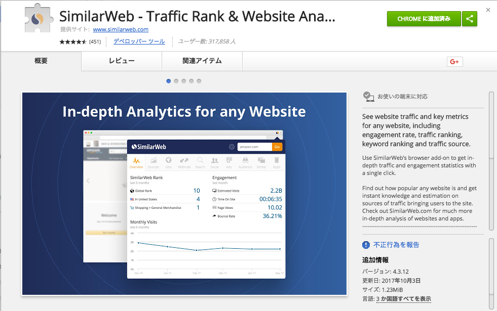 SimilarWeb___Traffic_Rank___Website_Analysis___Chrome_ウェブストア.png