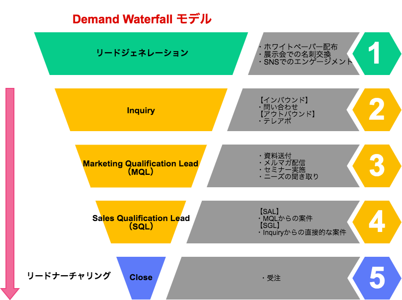 Marketing_Funnel_(1).png