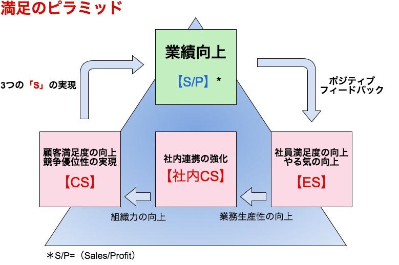 employee_satisfaction_-_2.jpg