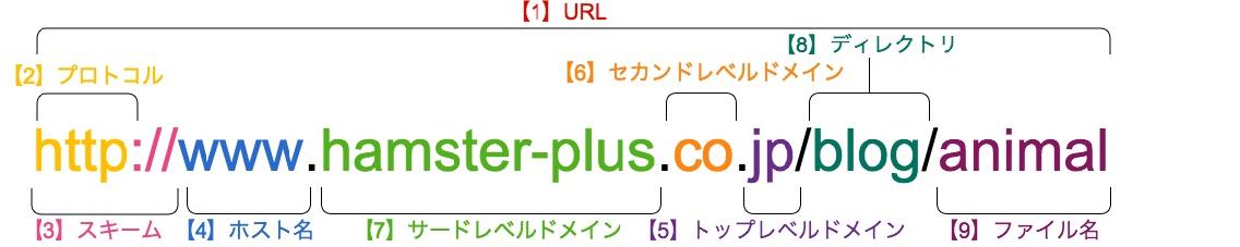 https://ferret.akamaized.net/images/59e815a4fafbd876ce0003e4/original.jpg?1508382115