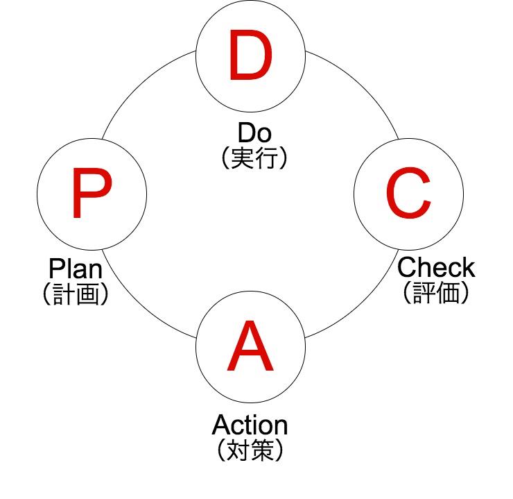 PDCA_OODA_-_1.jpg