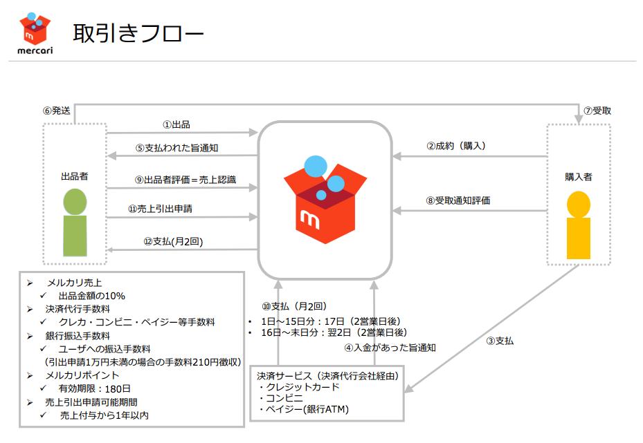 150320shiryo3.pdf.png