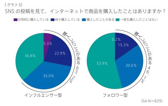 Social_Commerce_-_3.jpg
