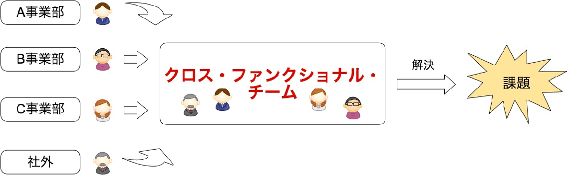 Cross_Functional_Team_-_1.jpg