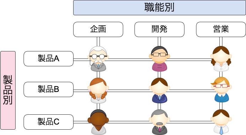 Cross_Functional_Team_-_2.jpg