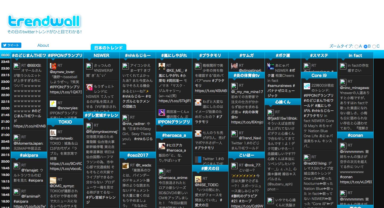 TrendWall___Twitterのトレンドを番組表っぽく一覧表示.png