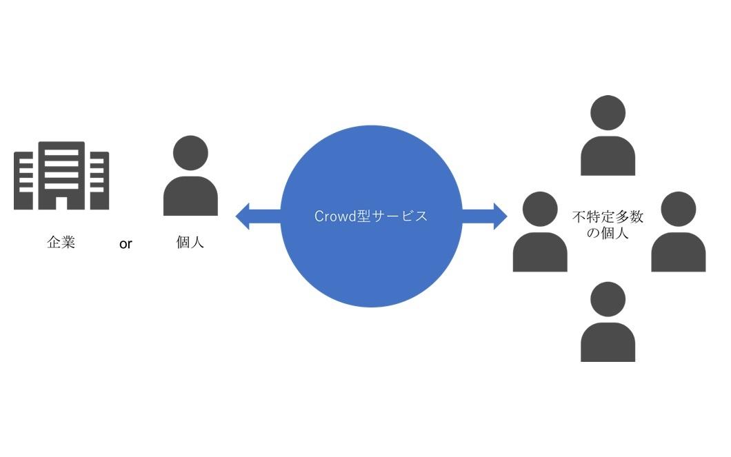 crowd型.jpg