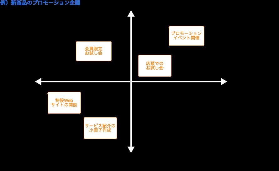 ポジショニングマップ.png