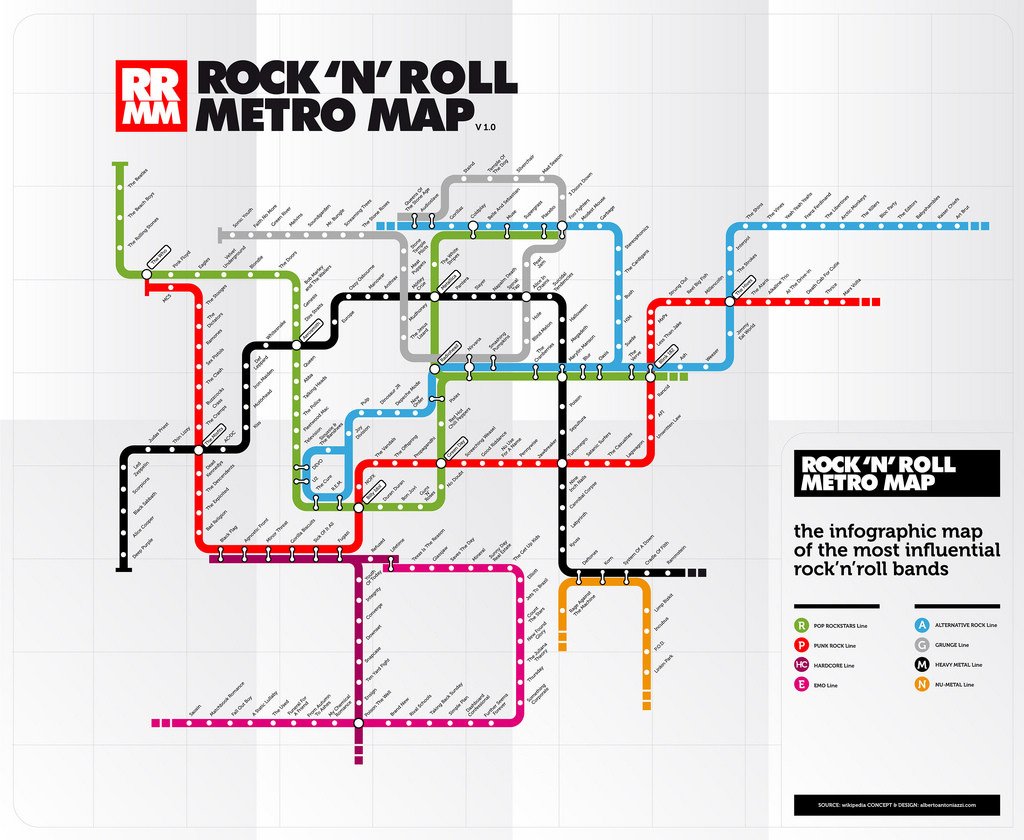 ROCK'N'ROLL_METRO_MAP.jpg