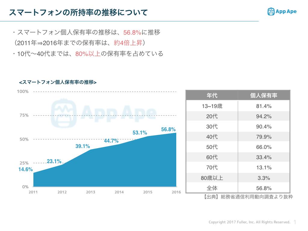アプリマーケティングを始めよう_005.png