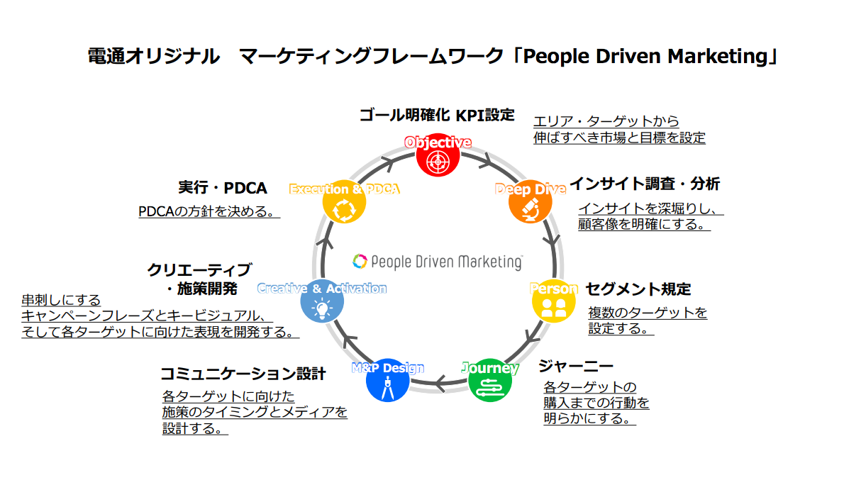 PowerPoint_プレゼンテーション.png