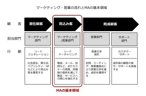 MA図.jpg