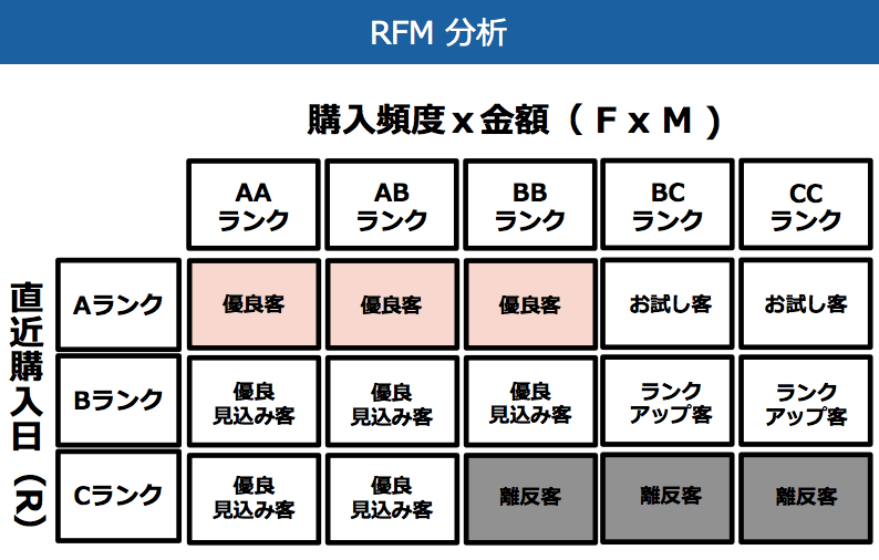 rfm01.png