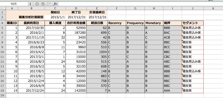 RFM分析.png