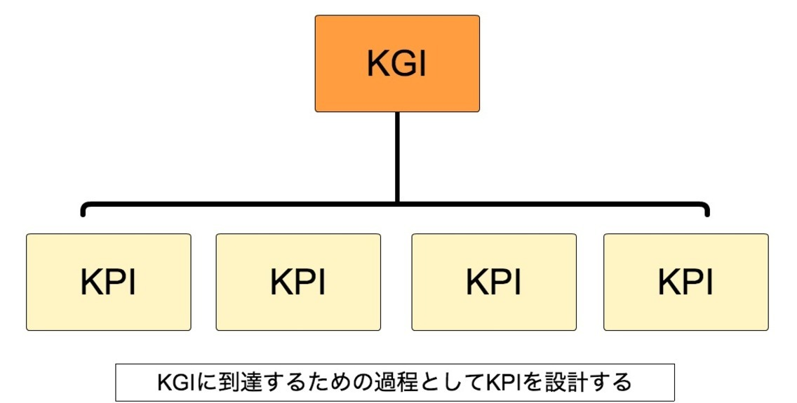 KGI.jpeg