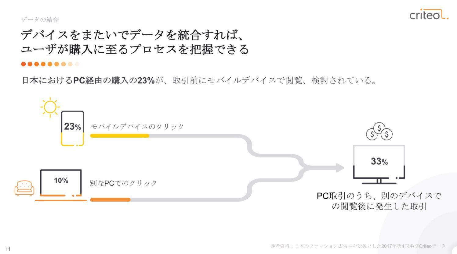 Criteoレポート.JPG