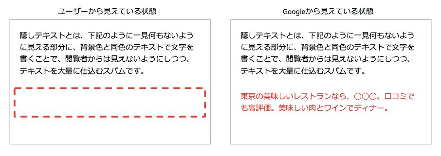 隠しテキスト.png