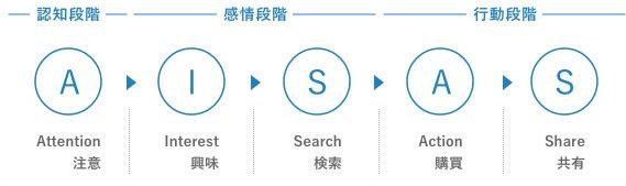AISAS.jpg