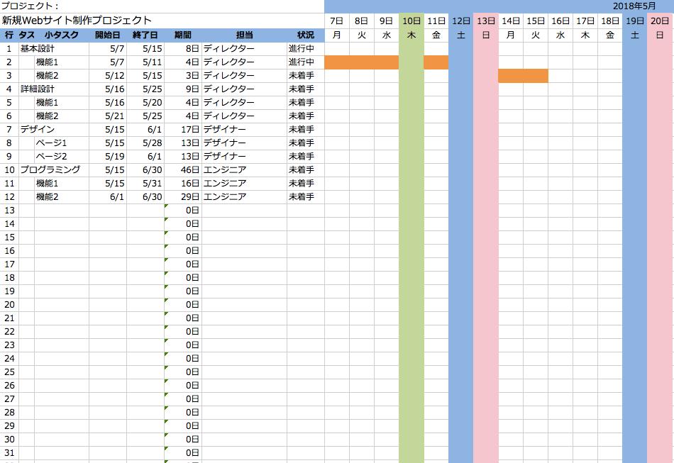 無料テンプレあり スケジュール管理に最適 無料で使えるガントチャート