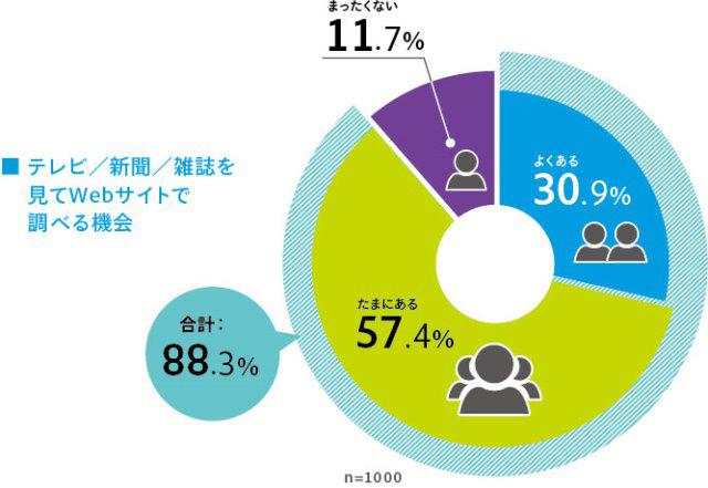 20150202_japan_consumer_research02.jpg