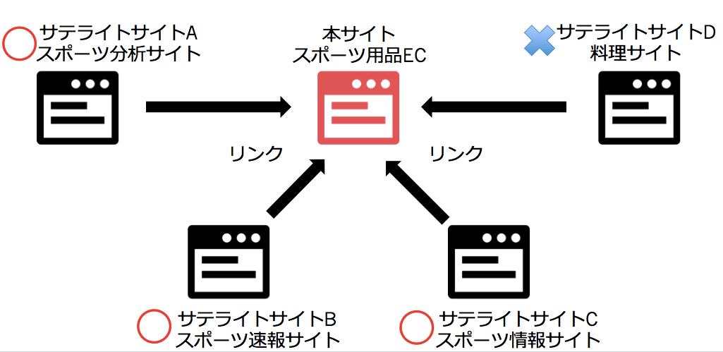 スクリーンショット_2018-05-11_16.10.10.png