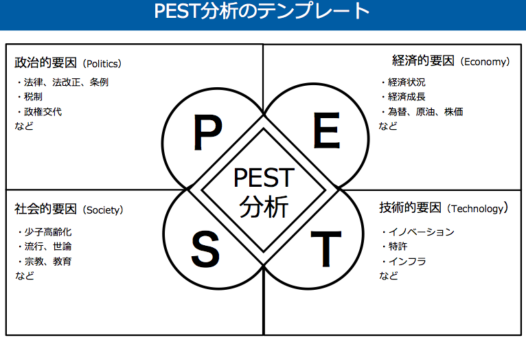 pest.png