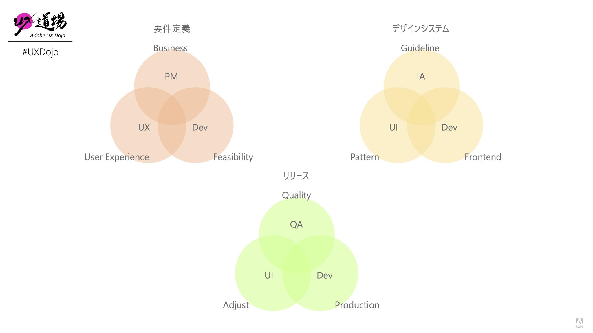 uxdojo_3.jpg