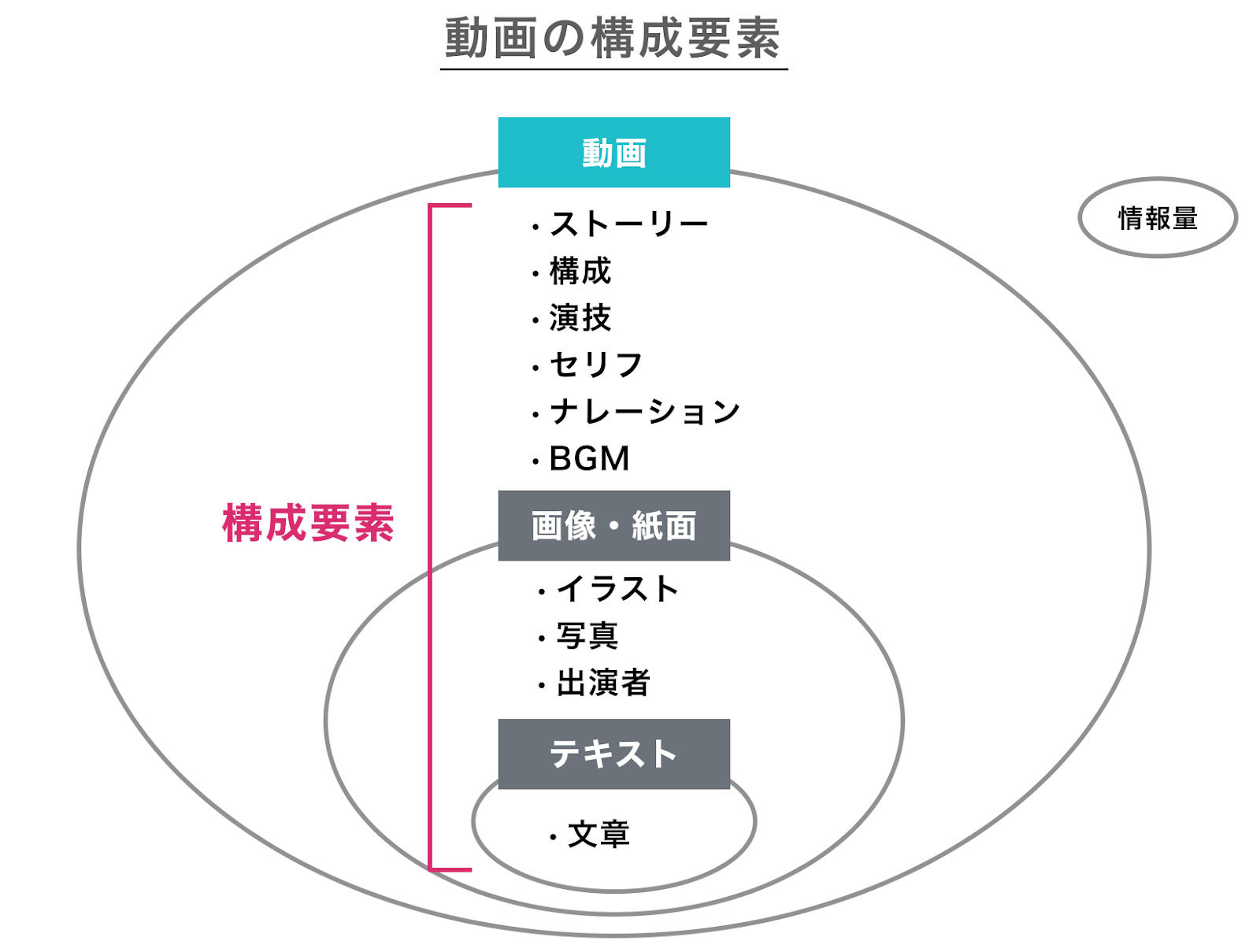 viibar_1-1_img10_構成要素.jpg