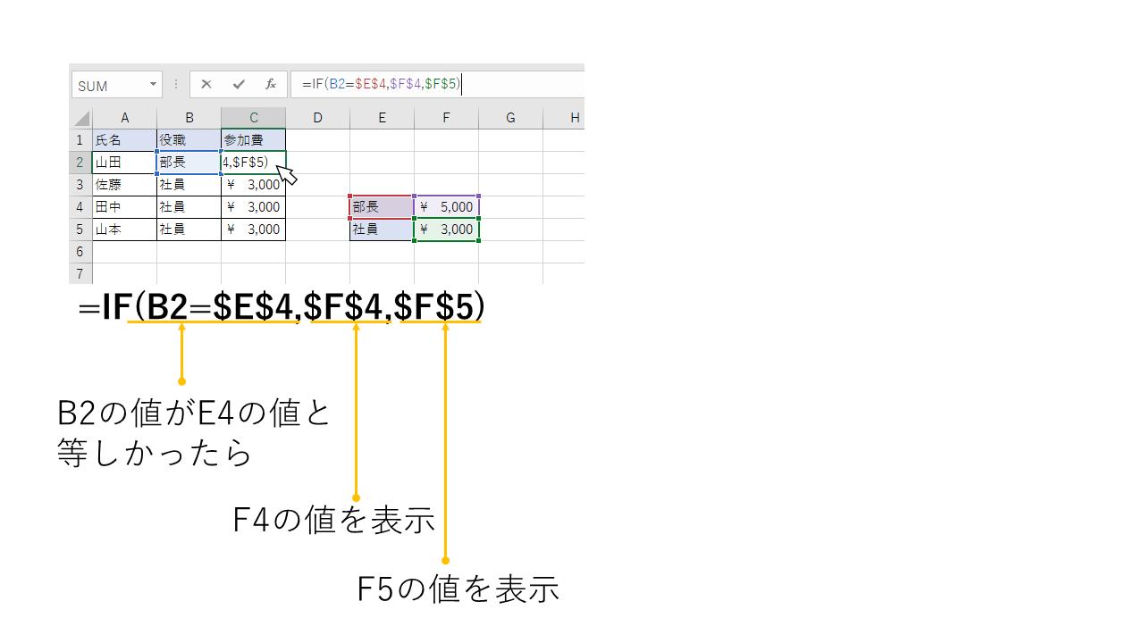 IF関数の具体例