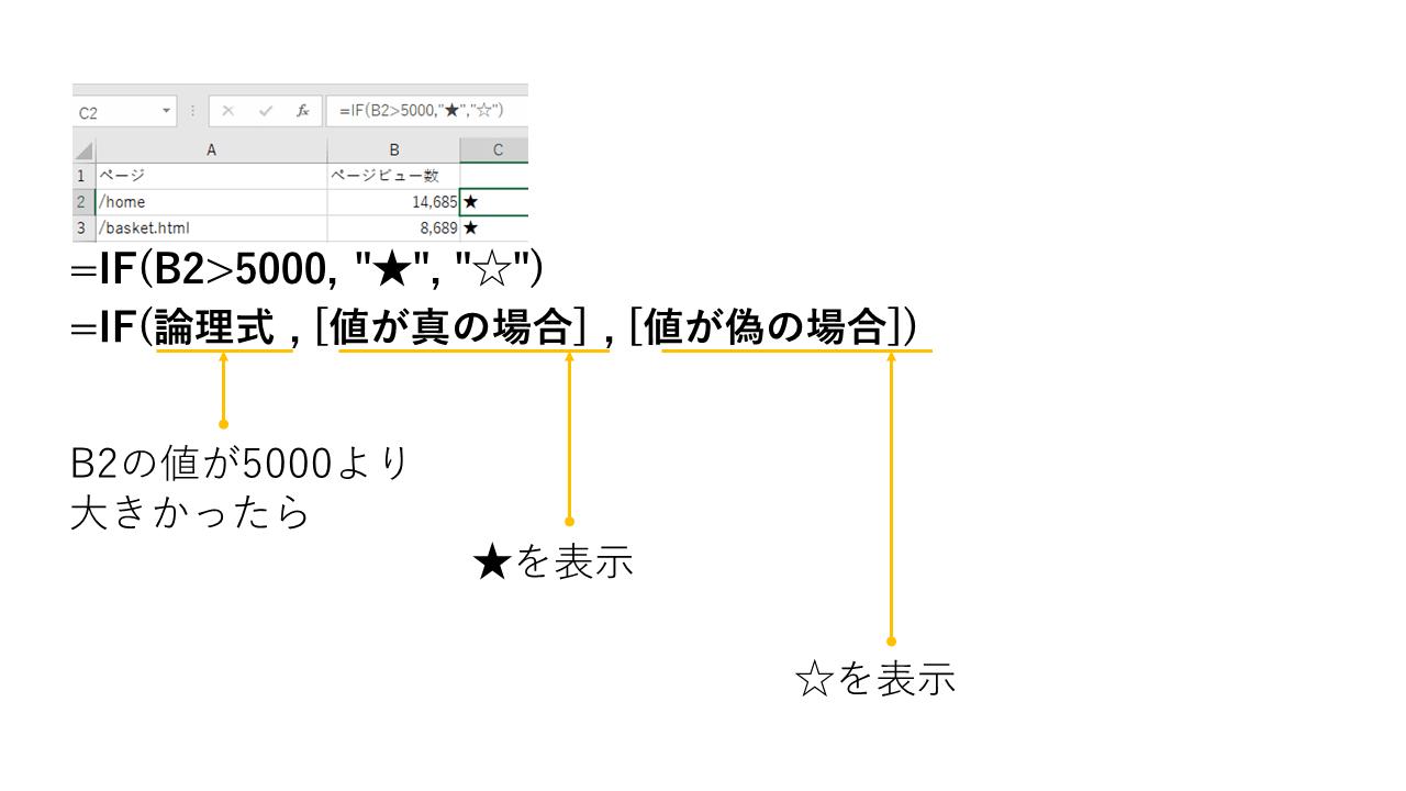 IF関数の条件指定