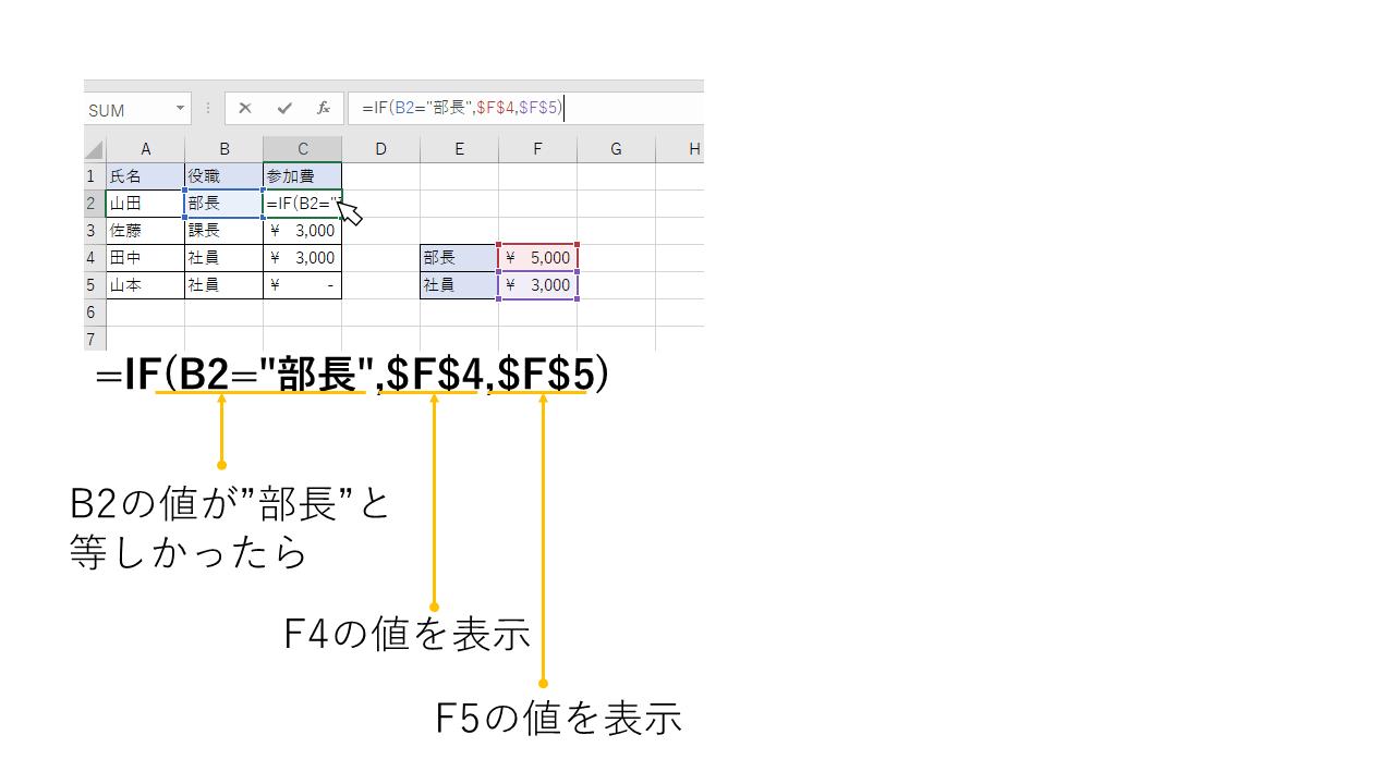 IF関数で文字列を比較する