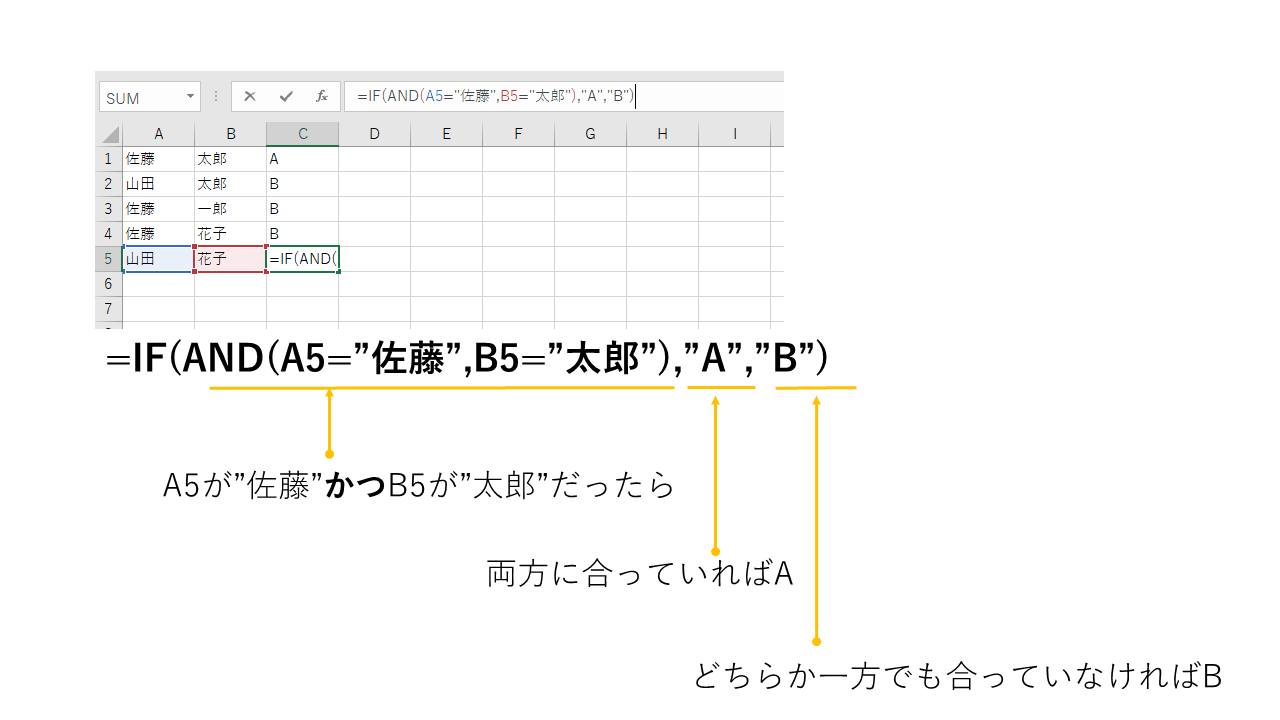 IF条件のAND検索はAND関数