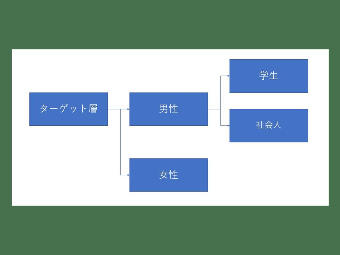 要素分解.png