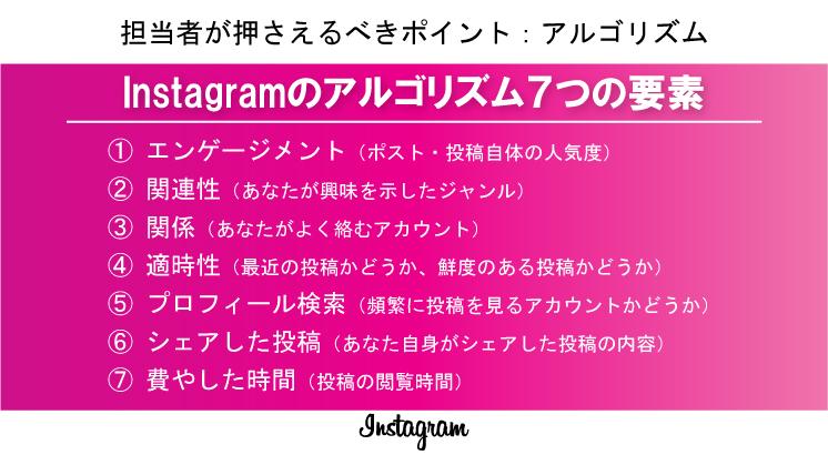 Instagramのアルゴリズム7つの要素