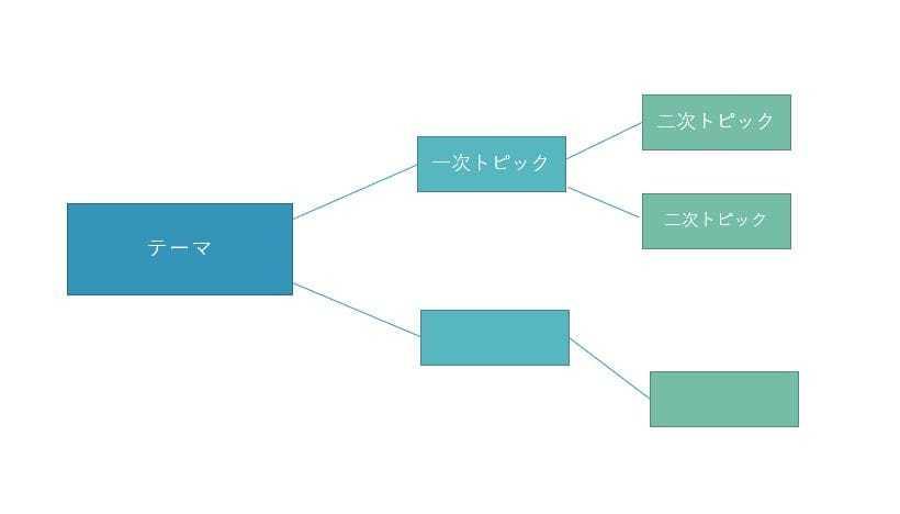 ロジックツリー.JPG