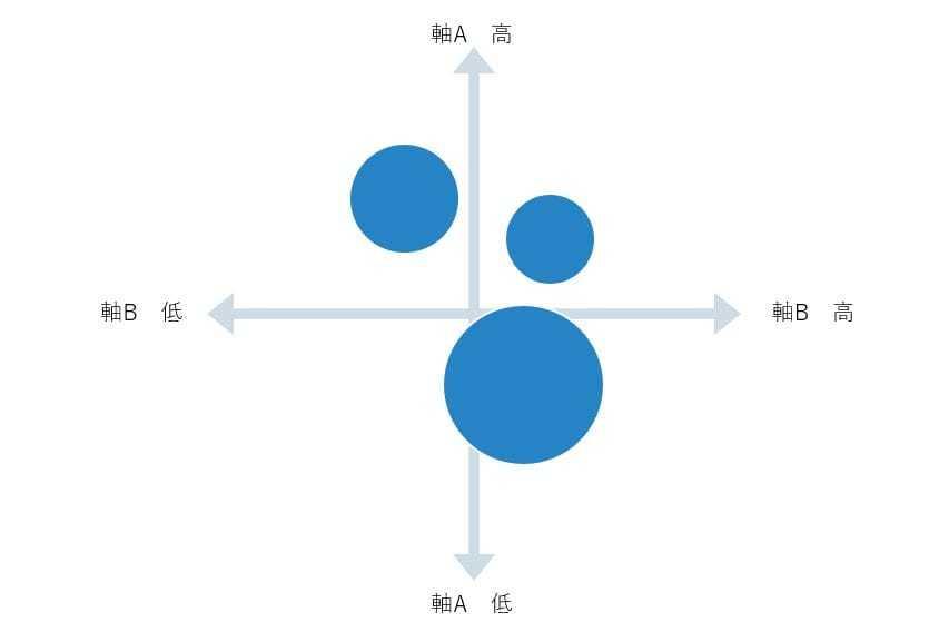 バブルチャート.JPG