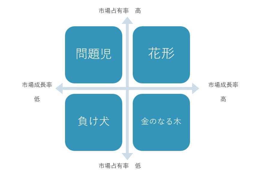 2軸マトリックス.JPG