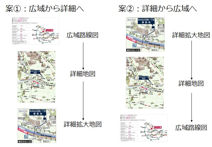 例_地図コンテンツ2