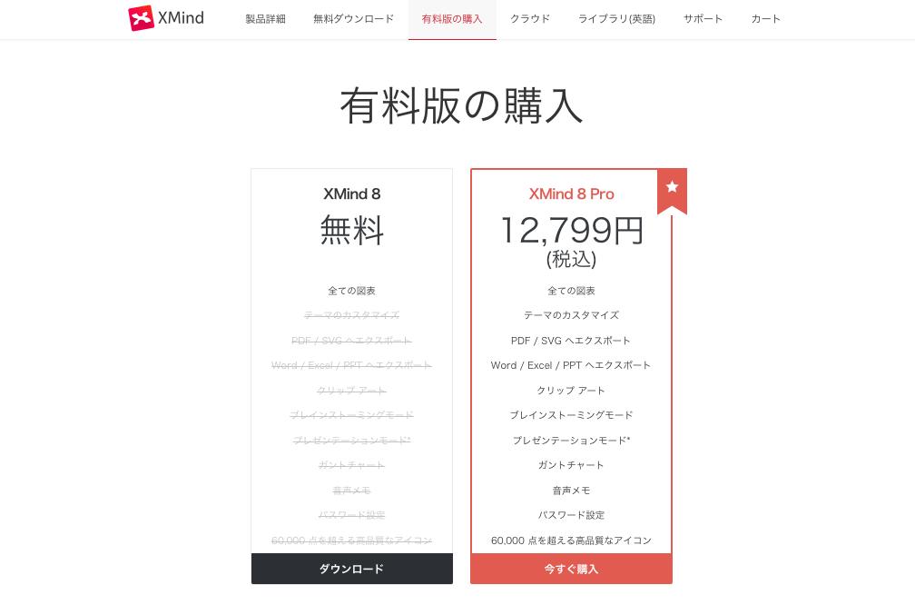 xmind_price.png