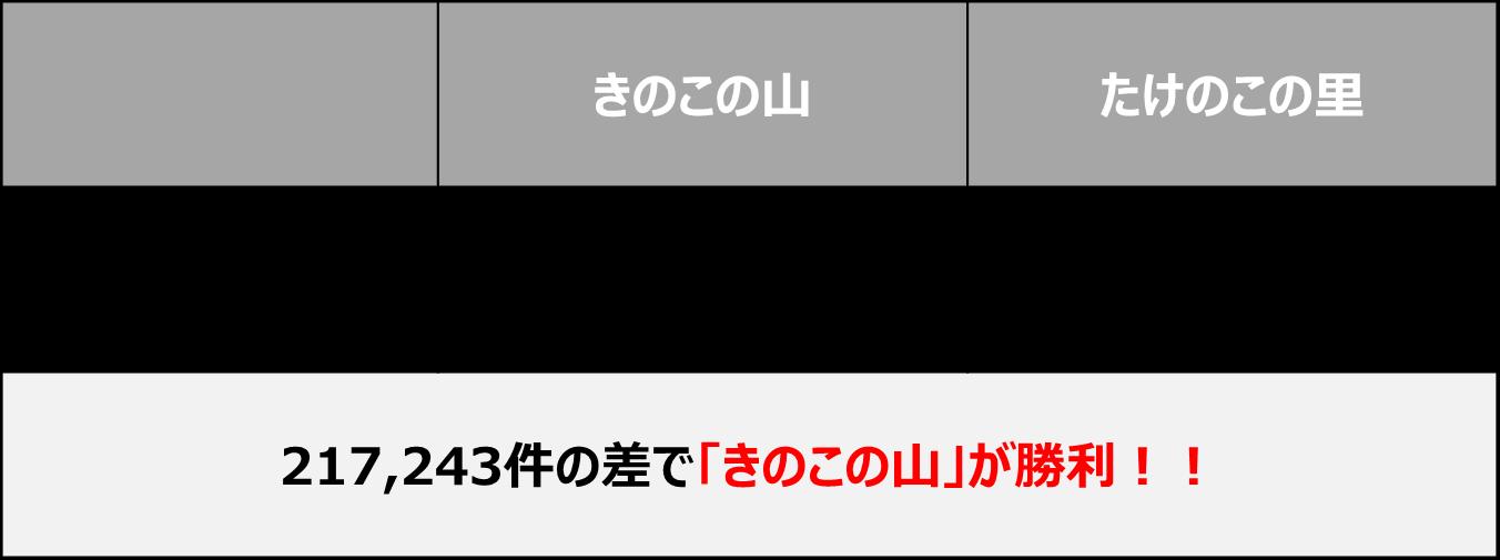 https://ferret.akamaized.net/images/5bc44d9cfc87a504d641b5a0/original.png?1539591579
