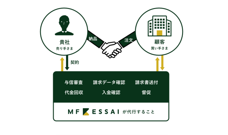 MF_KESSAI(エムエフケッサイ)